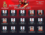 RCB Team Card.png