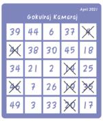 Gokulraj Kamaraj.png