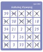 Gokulraj Kamaraj (1).png