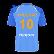 Anubhav89